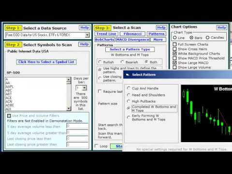 Chart Pattern Recognition Software Metastock Review