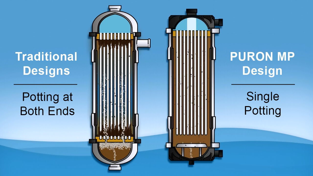 Puron 174 Mp Hollow Fiber Ultrafiltration Cartridge Youtube