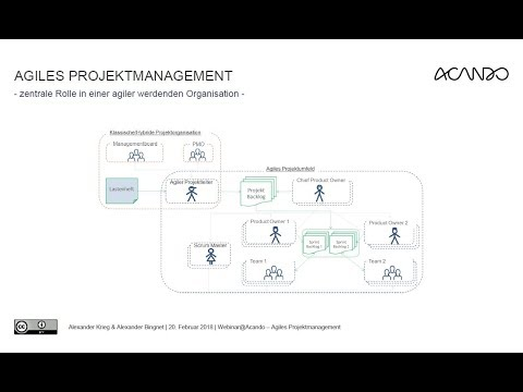 Webinar: Agiles Projektmanagement - zentrale Rolle in einer agiler werdenden Organisation
