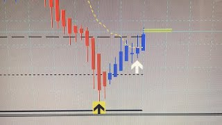 Forex Trading Scalping Review Vlog- Agimat, Wave_Tech, and 2.5% Gain...