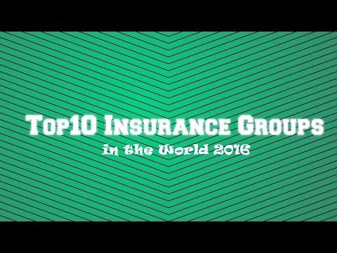 3. World's Top 5 Insurance Companies site
