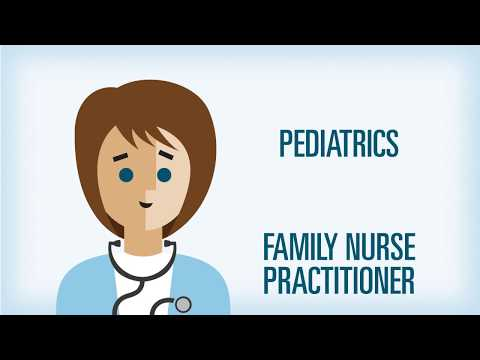Youtube BCBSAZ Video - Primary Care Provider