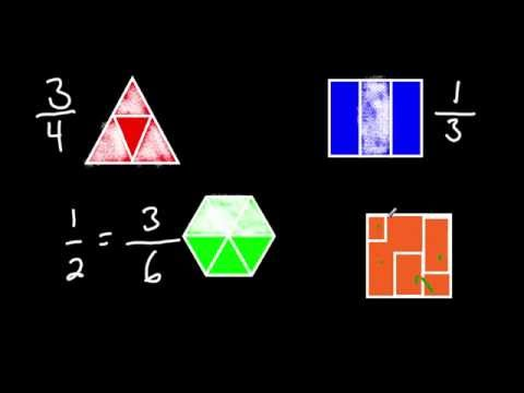 Fractions (part Of A Whole)