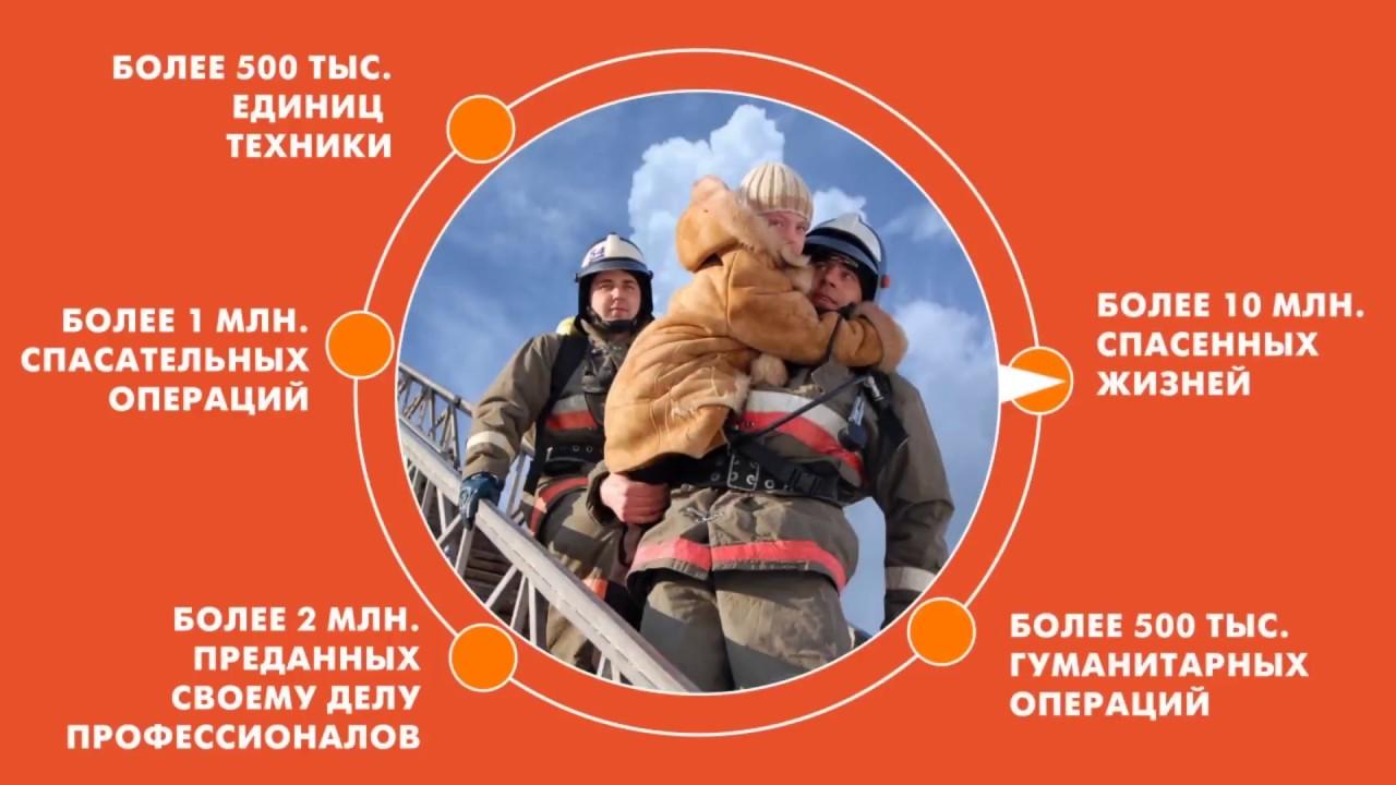 Картинки с днем гражданской обороны мчс россии