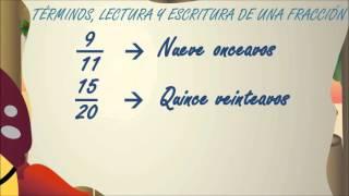 www matecitos com 5º primaria cmo se leen las fracciones y trminos de una fraccin