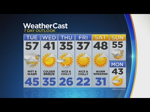 Wet & Warm Start To Tuesday
