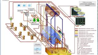 Система смазки и уплотнения нагнетателя НЦ-16-76