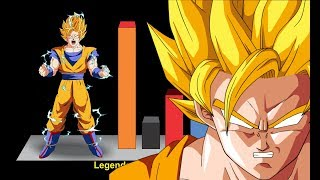 Video Explicación: Goku super saiyajin Berserker - Dragon Ball Heroes download MP3, 3GP, MP4, WEBM, AVI, FLV Juli 2018