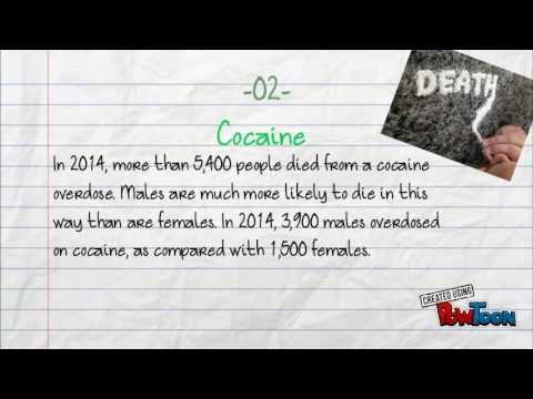 Drugs in Guam