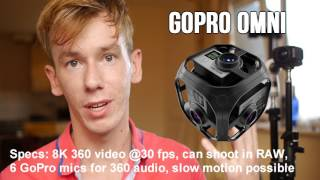 The Best Professional 360 Cameras - Quick Guide