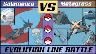 MEGA SALAMENCE vs. MEGA METAGROSS - Pseudo Legends (Pokémon Sun/Moon) MP3