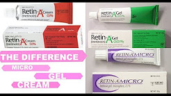 hqdefault - Which Is Better For Acne Retin A Cream Or Gel