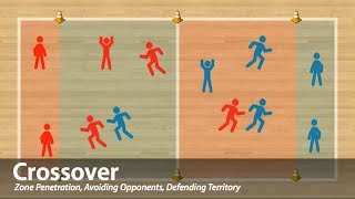 Crossover - Physical Education Game (Invasion)
