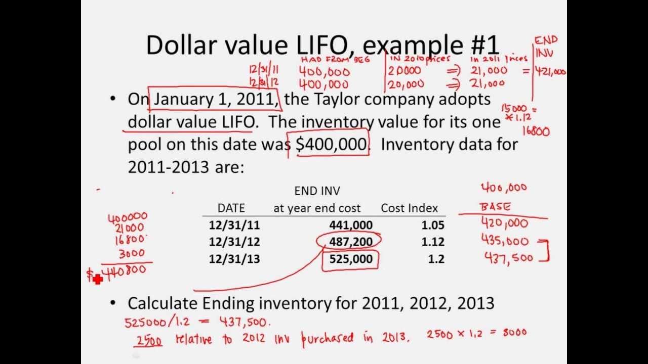 Dollar Value Lifo Intermediate Accounting I Lecture 15
