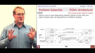 Section 3: Module 6: Part 1: the Publisher Subscriber Pattern (Part 1)