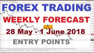 FOREX Trading, 100% Winning Trades With My WEEKLY ANALYSIS, Main Pairs, GOLD