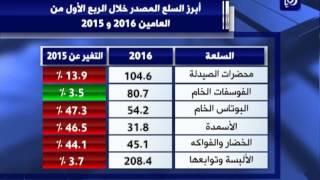 ارتفاع العجز في الميزان التجاري في الربع الأول 13.1% (18-5-2016)