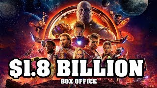 Top 10 Most Expensive Movies of All Time