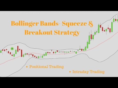 How To Use Bollinger Bands Squeeze And Breakout