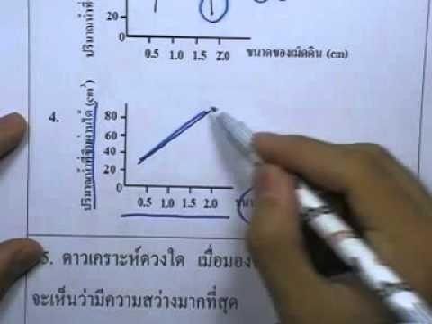 ข้อสอบวิทย์O-NET ม.3 ,ปี2552 ,ตอน04