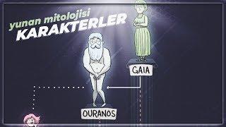 Yunan Mitolojisi   Karakterler