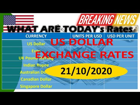 US Dollar Exchange Rates (Top 21 Currency)​ For 21/October/2020 , 14:00 UTC