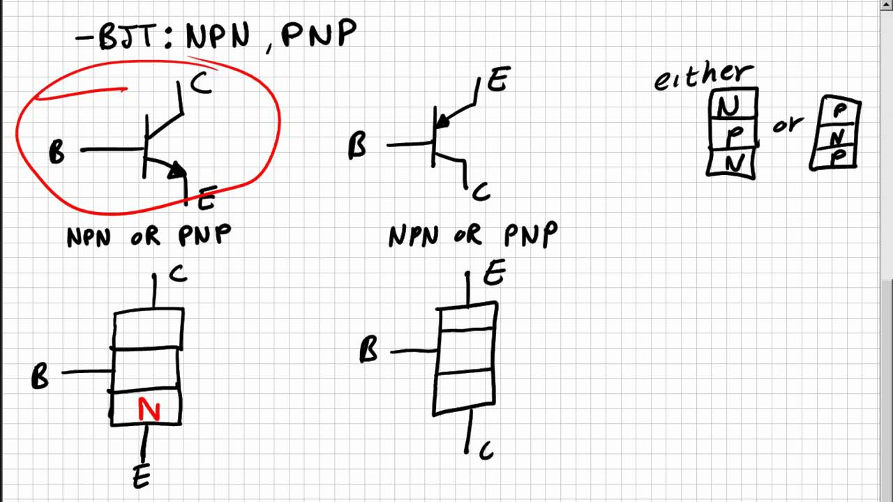 BJTs: How To Know If Its NPN or PNP In Diagram - YouTube