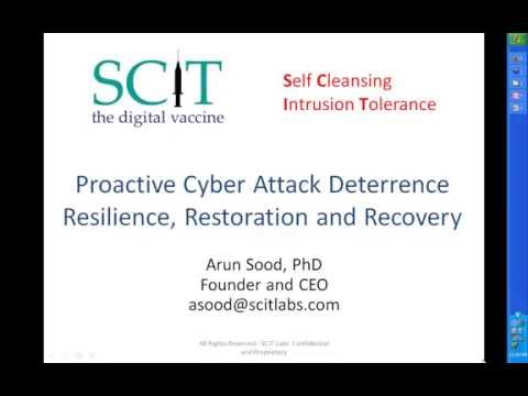 PROACTIVE CYBER DETERRENCE   SCIT Reduces Zero Day and APT Induced Losses