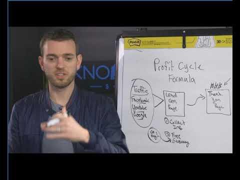 Profit Cycle Formula - Anthony Morrison