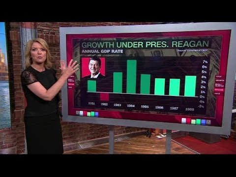 Here's how tax cuts affect the economy