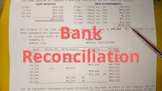 Application of Bank Reconciliation - Adjusted Balance Method