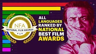 All Languages Ranked By National Best Film Awards (1953 - 2019)