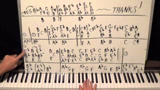 Piano Lesson How To Play Hill Street Blues Theme!