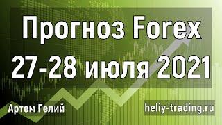 Forex стратегии
