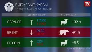 InstaForex tv news: Кто заработал на Форекс 18.03.2020 9:30