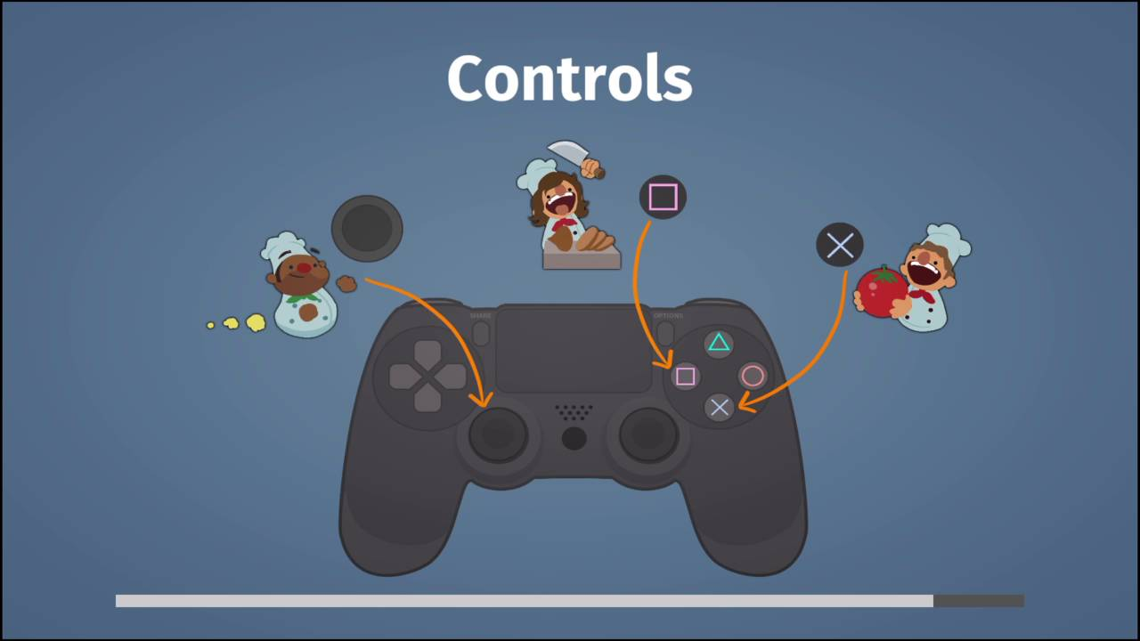 how to use a ps4 controller for overcooked