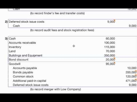 Business Combination Journal Entries - YouTube