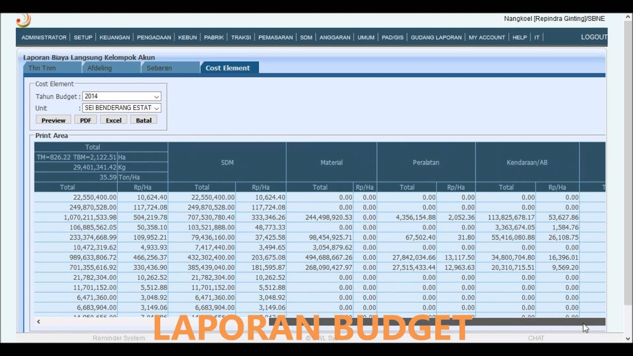 5 laporan budget budget reporting on owl plantation system youtube