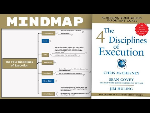 The Four Disciplines Of Execution - Chris McChesnney, Sean Covey \u0026 Jim Huling [Mind Map Summary]