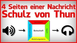 Die 4 Seiten einer Nachricht Beispiele - Friedemann Schulz von Thun