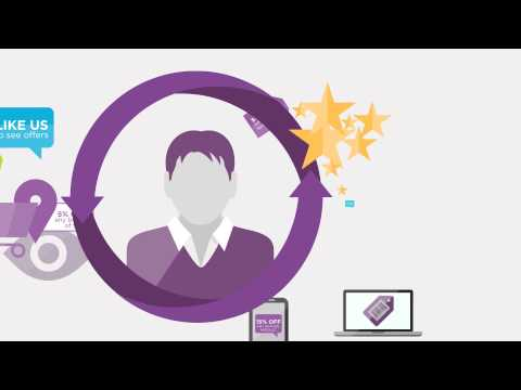 2015 Aimia Loyalty Lens Overview