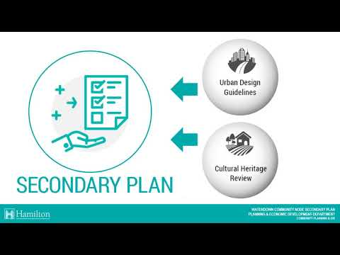 Waterdown Community Node Secondary Plan Study Background