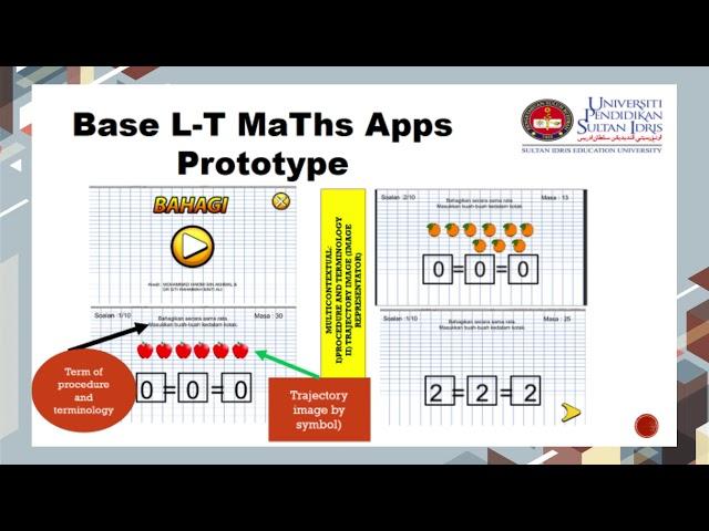 SSA036 : Base L-T maTHs (Base Lexis- Trajectory maths)