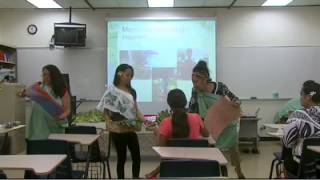 'Aha Wahine Kuhinapapa 2012- Implementing Hawaiian Culture in Preschool