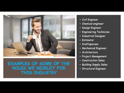 Engineering Recruitment Right Fit Recruitment Inc Number 1 Agency In Canada And The Us Youtube
