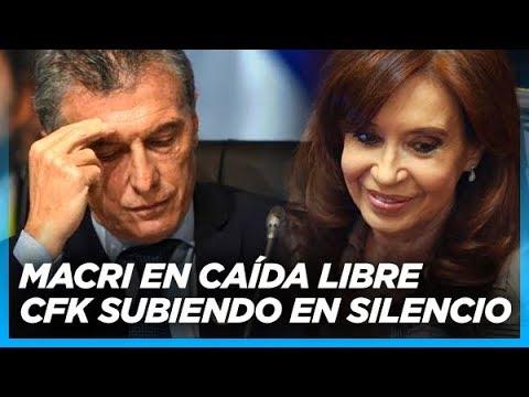"""""""Hoy Macri mide 22% y Cristina 30%. No se descarta un escenario de balotaje entre dos Peronistas"""""""