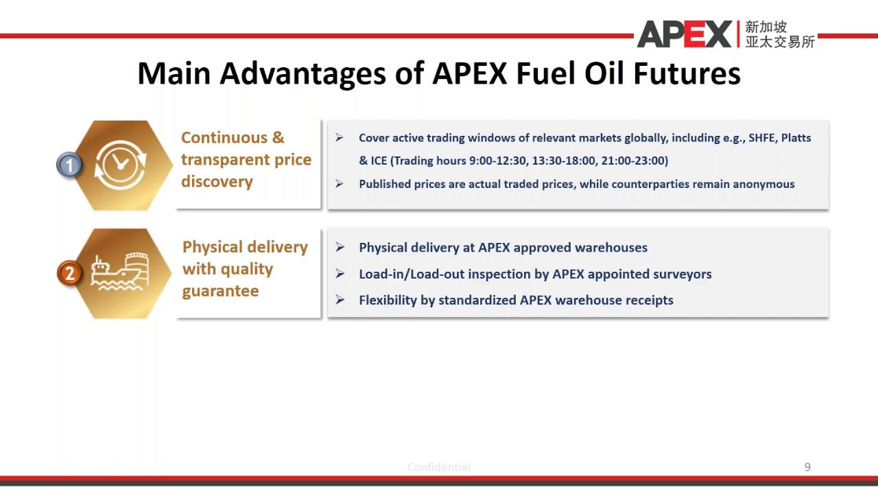 Hedging and Arbitraging with Fuel Oil Futures