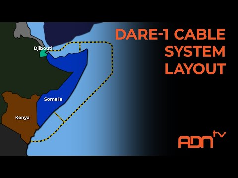 EAST AFRICA DARE-1 INTERNET CABLE