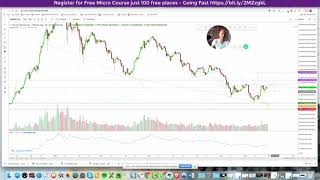 Prt 2 of 2 - What sais the Altcoin MC on Crypto's big move