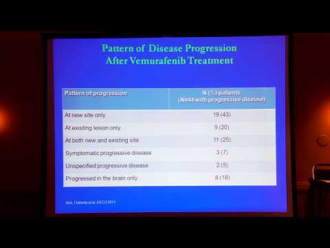 Targeted Therapy: BRAF and Beyond